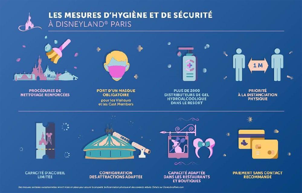 liste des mesures d'hygiène et de sécurité pour visiter le parc Disney Paris